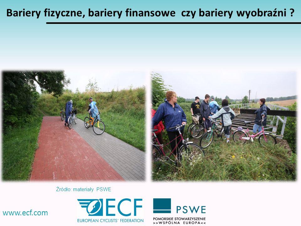 www.ecf.com Bariery fizyczne, bariery finansowe czy bariery wyobraźni ? Źródło: materiały PSWE