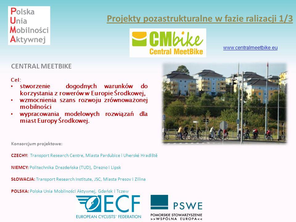 Projekty pozastrukturalne w fazie ralizacji 1/3 CENTRAL MEETBIKE Cel: stworzenie dogodnych warunków do korzystania z rowerów w Europie Środkowej, wzmo