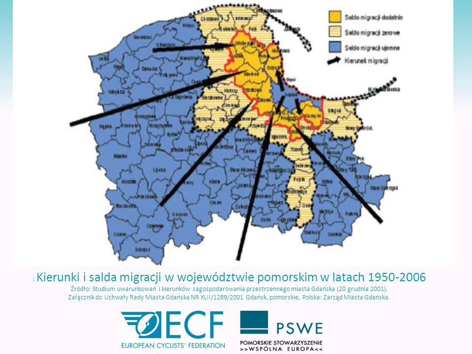 : Kierunki i salda migracji w województwie pomorskim w latach 1950-2006 Źródło: Studium uwarunkowań i kierunków zagospodarowania przestrzennego miasta