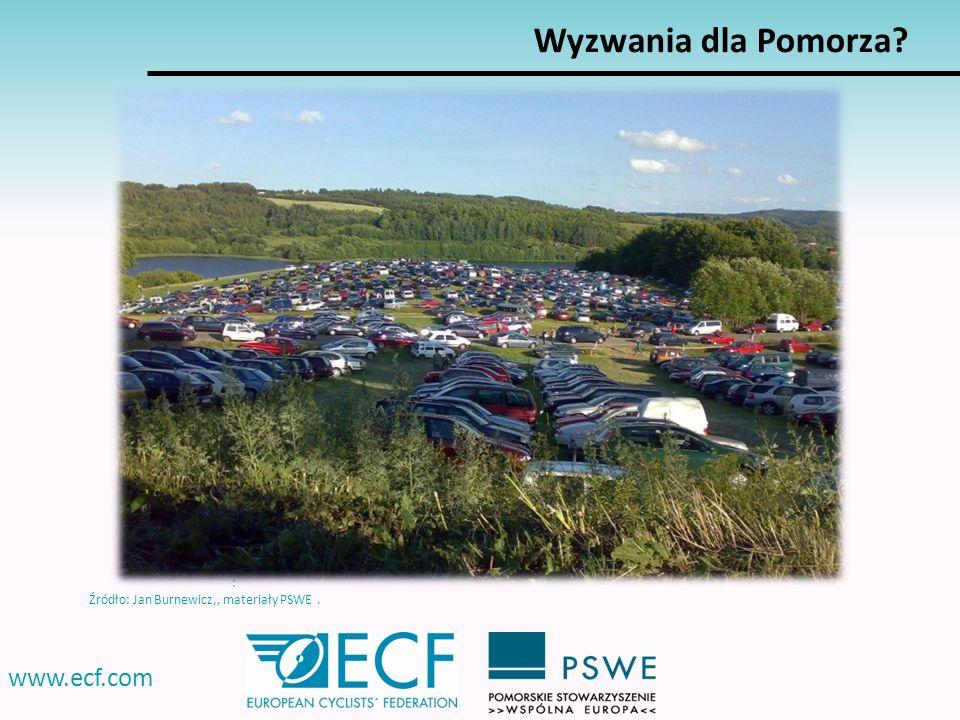 www.ecf.com Wyzwania dla Pomorza? : Źródło: Jan Burnewicz,, materiały PSWE.