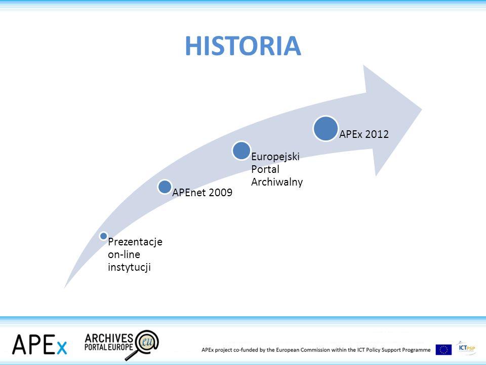 Europejski Portal Archiwalny 14.5 miliona opisów jednostek archiwalnych Linki do 63 milionów stron zdigitalizowanych materiałów archiwalnych 98 000 pomocy archiwalnych i przewodników po zasobie Materiał z 63 instytucji z 14 krajów Europy www.archivesportaleurope.eu