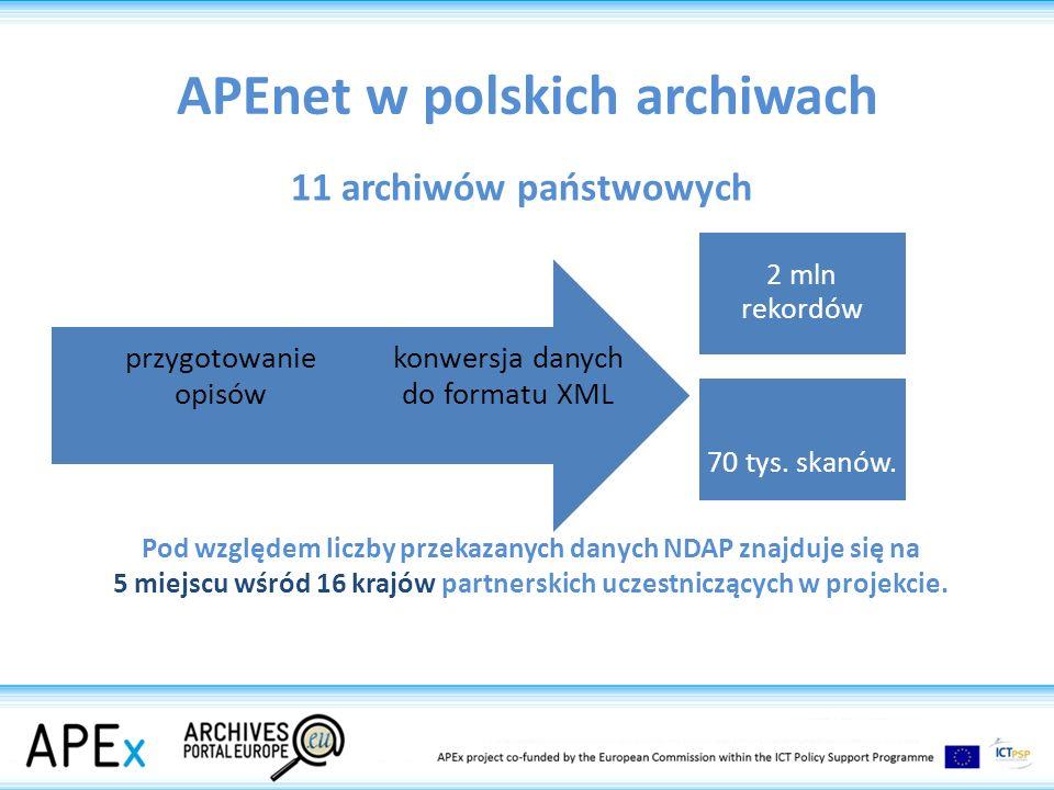 APEx Archives Portal Europe network of eXcellence Zainicjowany w trakcie spotkania podsumowującego realizację APEnetu w Madrycie.
