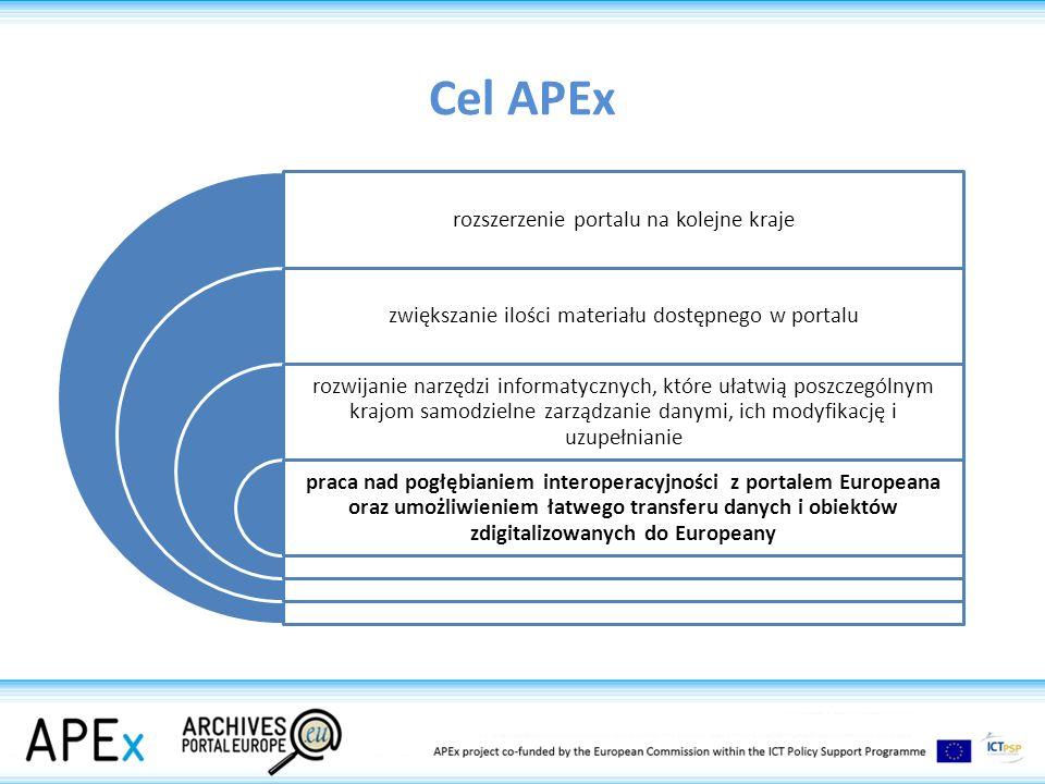 Deklarowany wkład NDAP w APEx 1 mln danych (rekordów w formacie XML-EAD)300 tys.