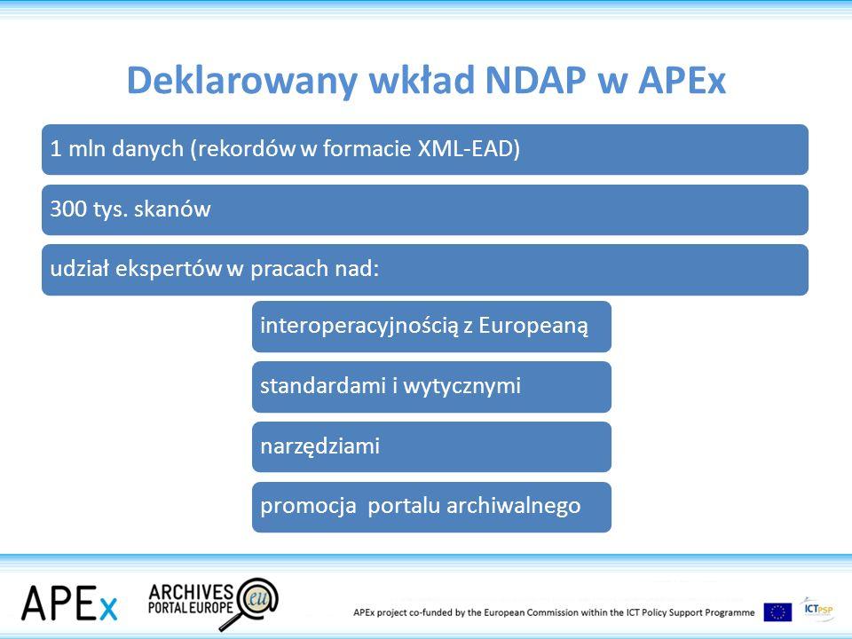 Polska w portalu europejskim
