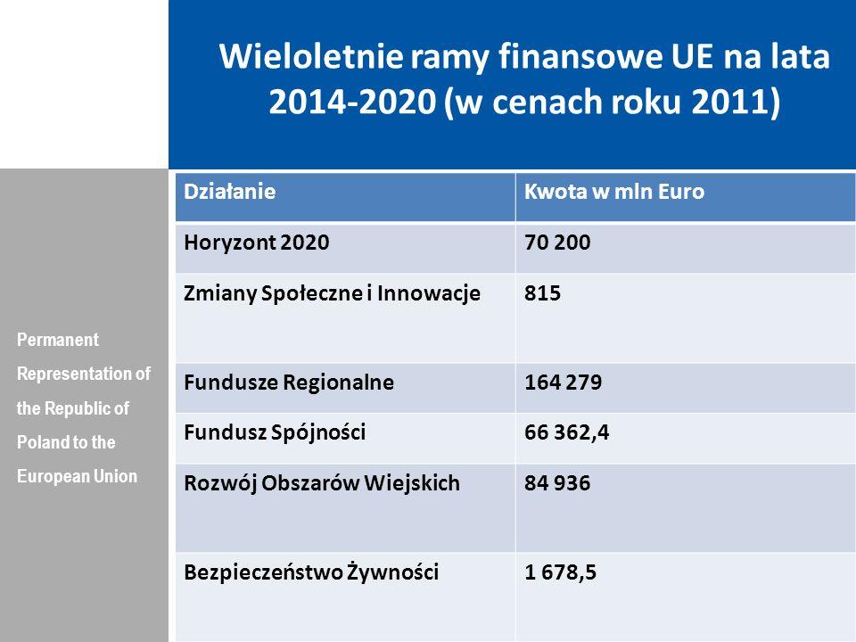 Główne filary (priorytety strategiczne) przyszłego finansowania badań w ramach Horyzont 2020 Permanent Representation of the Republic of Poland to the European Union Doskonałość w prowadzeniu badań, Rozwiązywanie problemów społecznych, Przewodnia rola przemysłu i zwiększanie konkurencyjności.