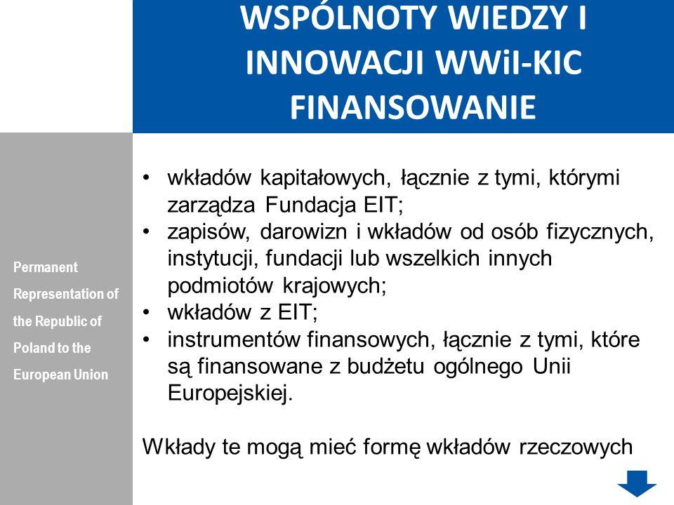 WSPÓLNOTY WIEDZY I INNOWACJI WWiI-KIC PODZIAŁ ŚRODKÓW FINANSOWYCH W RAMACH KIC Permanent Representation of the Republic of Poland to the European Union Wkład finansowyWydatkowanie budżetu EIT (mln Euro) Wydatkowanie budżetu EIT (% budżetu) Wkład finansowy EIT2 963, 50625 Wkład finansowy ze źródeł prywatnych i publicznych 8 890, 00075 Razem11 853,506100% Wkład ze strony partnerów WWiI nie jest klasycznym wymogiem współfinansowania dotacji, lecz warunkiem wstępnym minimalnego poziomu zaangażowania istniejących organizacji oraz ich finansowego zaangażowania w WWiI.