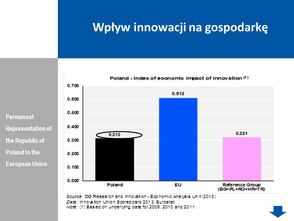 Regiony UE członkowie Platformy Inteligentniej Specjalizacji KOMUNIKAT KOMISJI DO PARLAMENTU EUROPEJSKIEGO, RADY, EUROPEJSKIEGO KOMITETU EKONOMICZNO-SPOŁECZNEGO I KOMITETU REGIONÓW Stan Unii innowacji na 2012 r.
