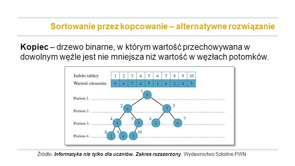 Sortowanie przez kopcowanie – alternatywne rozwiązanie Kopiec – drzewo binarne, w którym wartość przechowywana w dowolnym węźle jest nie mniejsza niż wartość w węzłach potomków.