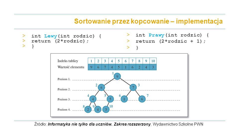 > int Lewy(int rodzic) { > return (2*rodzic); > } Sortowanie przez kopcowanie – implementacja > int Prawy(int rodzic) { > return (2*rodzic + 1); > } Źródło: Informatyka nie tylko dla uczniów.