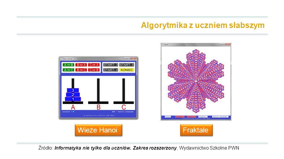 Algorytmika z uczniem słabszym Źródło: Informatyka nie tylko dla uczniów. Zakres rozszerzony, Wydawnictwo Szkolne PWN Wieże Hanoi Fraktale