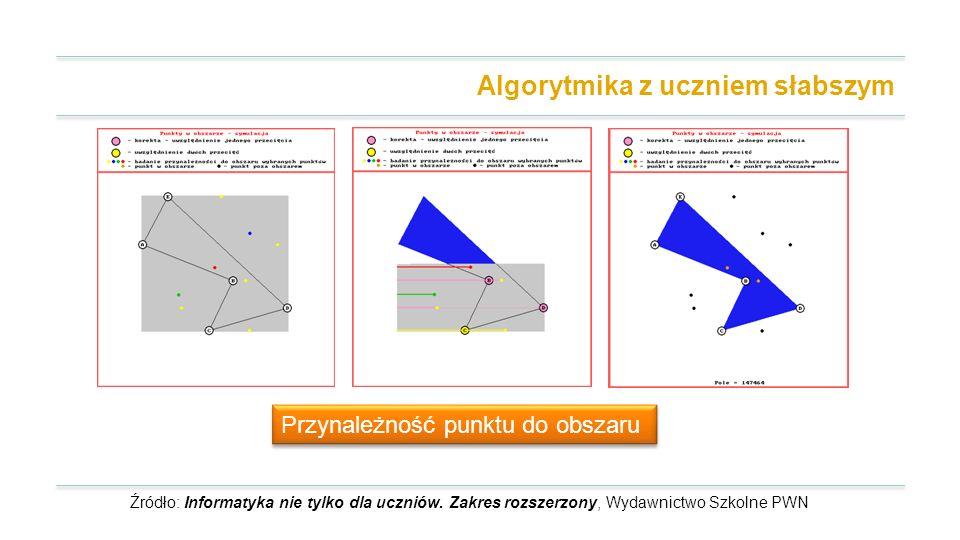 Algorytmika z uczniem słabszym Źródło: Informatyka nie tylko dla uczniów. Zakres rozszerzony, Wydawnictwo Szkolne PWN Przynależność punktu do obszaru