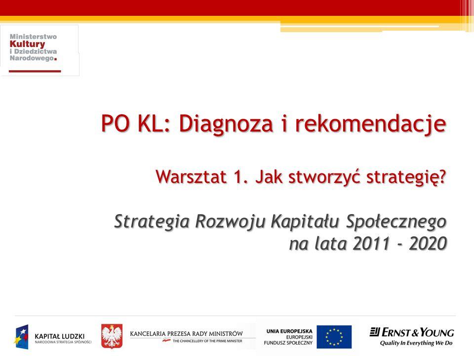PO KL: Diagnoza i rekomendacje Warsztat 1. Jak stworzyć strategię? Strategia Rozwoju Kapitału Społecznego na lata 2011 - 2020