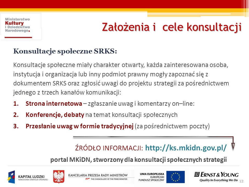 12 Konsultacje społeczne SRKS: Konsultacje społeczne miały charakter otwarty, każda zainteresowana osoba, instytucja i organizacja lub inny podmiot pr