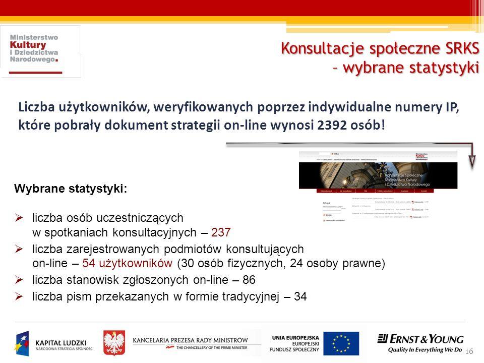 16 Liczba użytkowników, weryfikowanych poprzez indywidualne numery IP, które pobrały dokument strategii on-line wynosi 2392 osób! Wybrane statystyki: