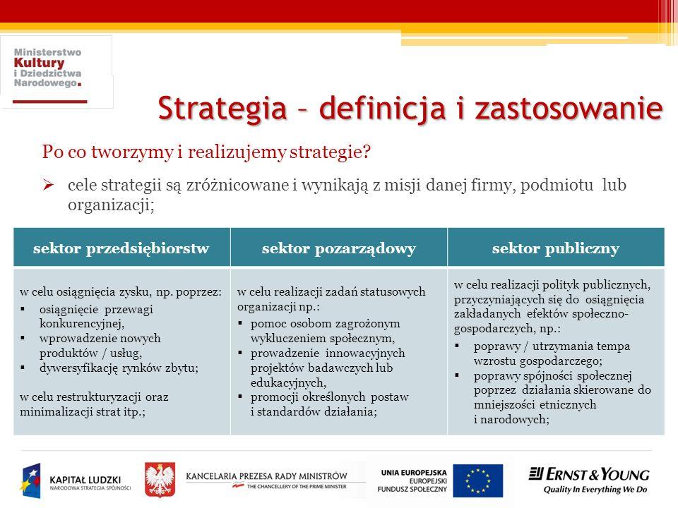 Strategia – definicja i zastosowanie Po co tworzymy i realizujemy strategie? cele strategii są zróżnicowane i wynikają z misji danej firmy, podmiotu l