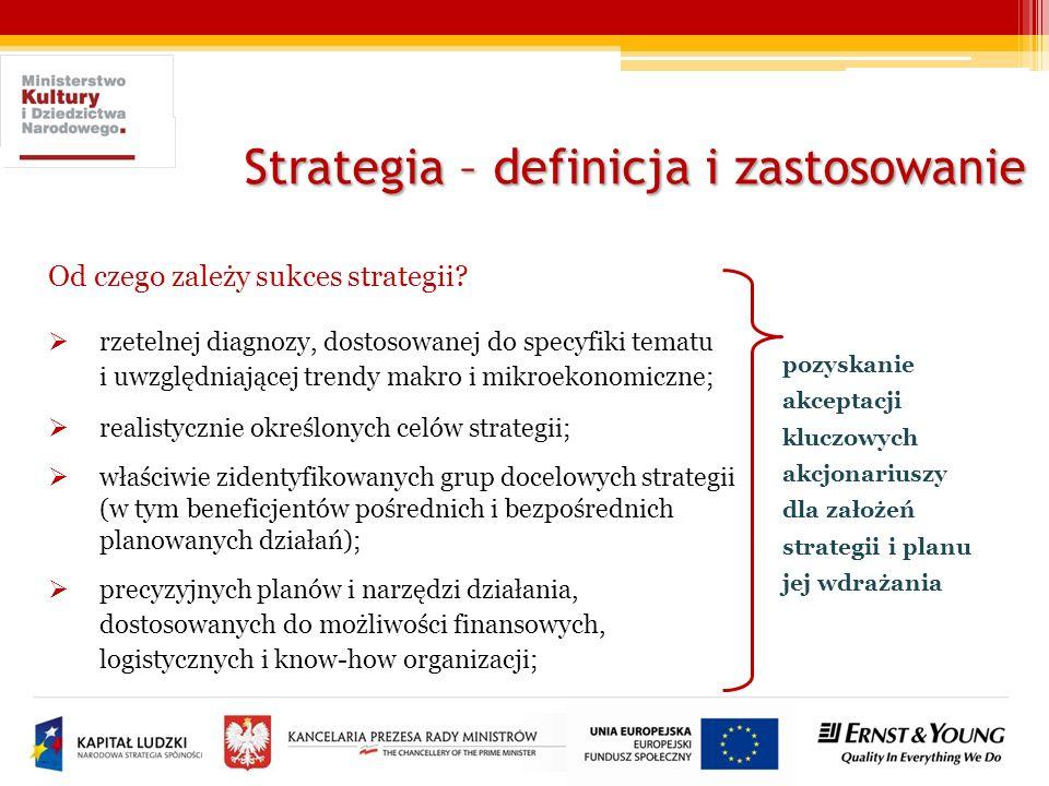 Strategia – definicja i zastosowanie Od czego zależy sukces strategii? rzetelnej diagnozy, dostosowanej do specyfiki tematu i uwzględniającej trendy m