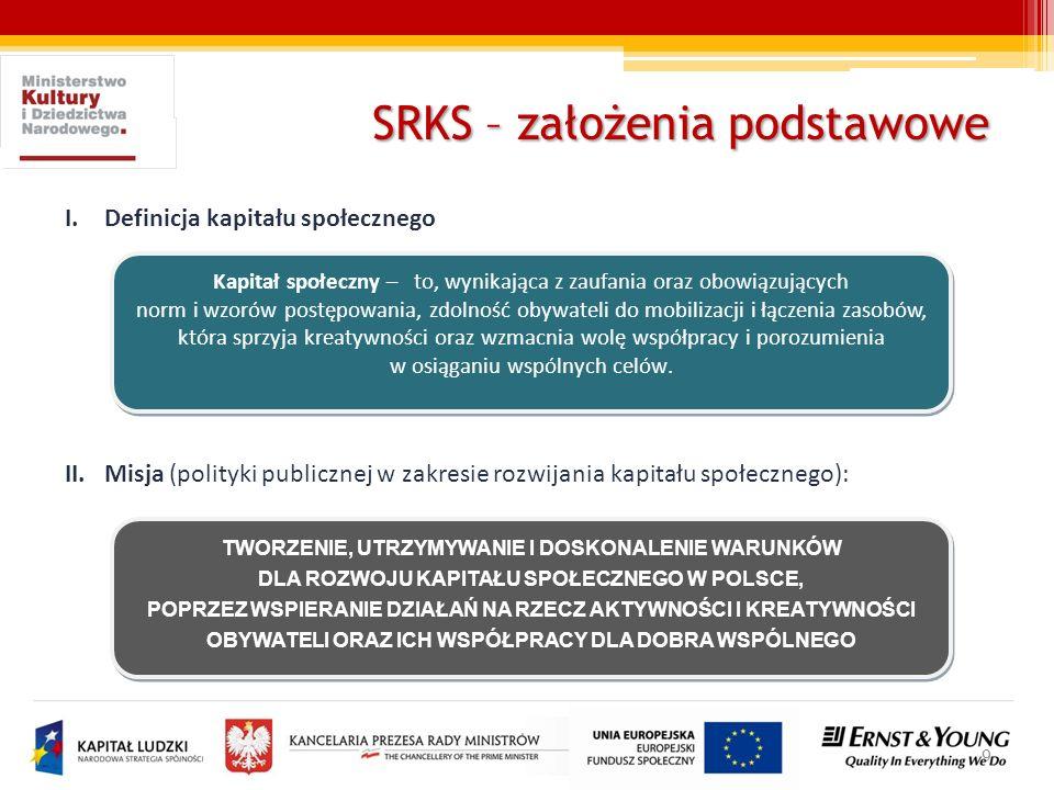 SRKS – wizja rozwoju kapitału społecznego w Polsce W projekcie SRKS dążeniem jest społeczeństwo, w którym: obywatele chcą i potrafią angażować się we współdziałanie na rzecz dobra publicznego; różnorodność talentów, umiejętności, kompetencji i punktów widzenia znajduje wspólną przestrzeń aktywności; obywatele i grupy mają równy dostęp do kanałów artykulacji potrzeb i postulatów; komunikacja w sferze publicznej jest wolna od zniekształceń, oparta na zasadach szacunku, tolerancji, odpowiedzialności, otwartości i uczciwości; instytucje tworzą przestrzenie wspólnych wartości i kształtowania się więzi społecznych.
