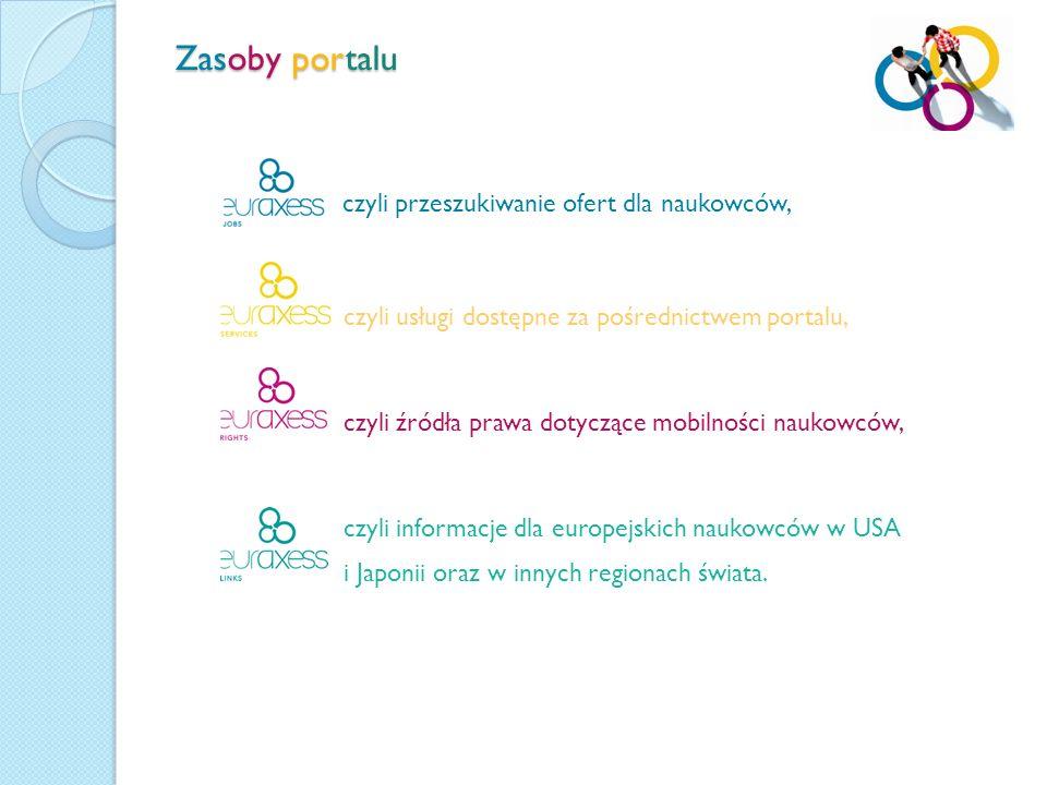 Zasoby portalu czyli przeszukiwanie ofert dla naukowców, czyli usługi dostępne za pośrednictwem portalu, czyli źródła prawa dotyczące mobilności naukowców, czyli informacje dla europejskich naukowców w USA i Japonii oraz w innych regionach świata.