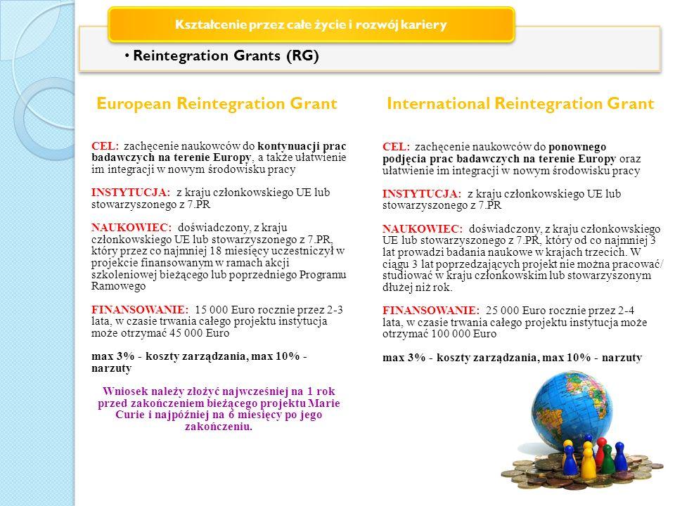 Reintegration Grants (RG) Kształcenie przez całe życie i rozwój kariery CEL: zachęcenie naukowców do kontynuacji prac badawczych na terenie Europy, a także ułatwienie im integracji w nowym środowisku pracy INSTYTUCJA: z kraju członkowskiego UE lub stowarzyszonego z 7.PR NAUKOWIEC: doświadczony, z kraju członkowskiego UE lub stowarzyszonego z 7.PR, który przez co najmniej 18 miesięcy uczestniczył w projekcie finansowanym w ramach akcji szkoleniowej bieżącego lub poprzedniego Programu Ramowego FINANSOWANIE: 15 000 Euro rocznie przez 2-3 lata, w czasie trwania całego projektu instytucja może otrzymać 45 000 Euro max 3% - koszty zarządzania, max 10% - narzuty Wniosek należy złożyć najwcześniej na 1 rok przed zakończeniem bieżącego projektu Marie Curie i najpóźniej na 6 miesięcy po jego zakończeniu.