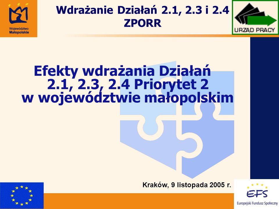 Efekty wdrażania Działań 2.1, 2.3, 2.4 Priorytet 2 w województwie małopolskim Kraków, 9 listopada 2005 r. Wdrażanie Działań 2.1, 2.3 i 2.4 ZPORR
