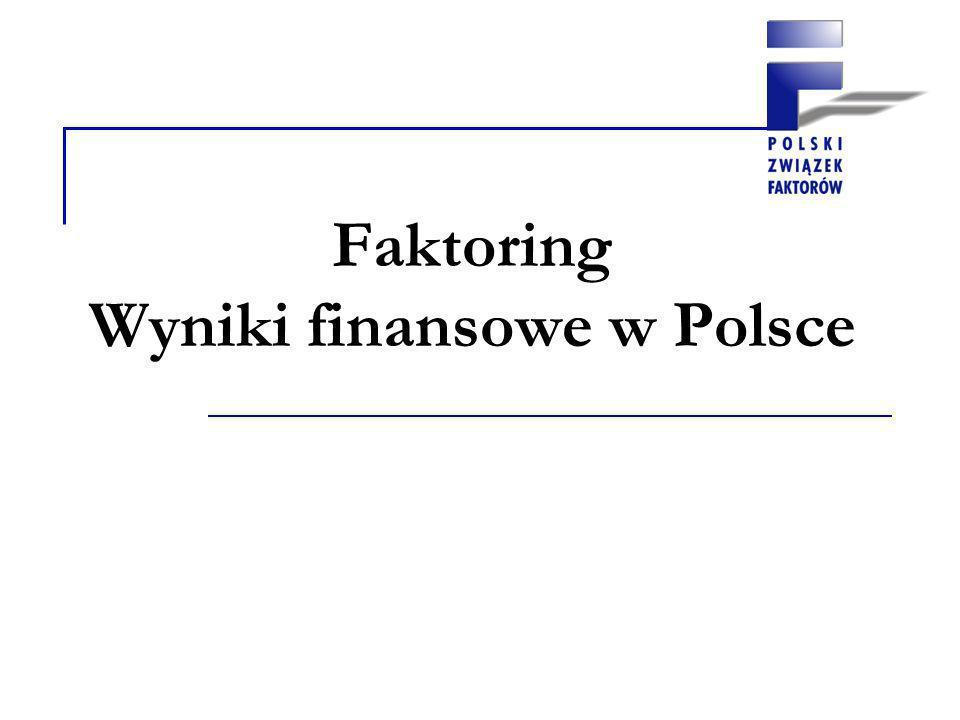 Faktoring Wyniki finansowe w Polsce