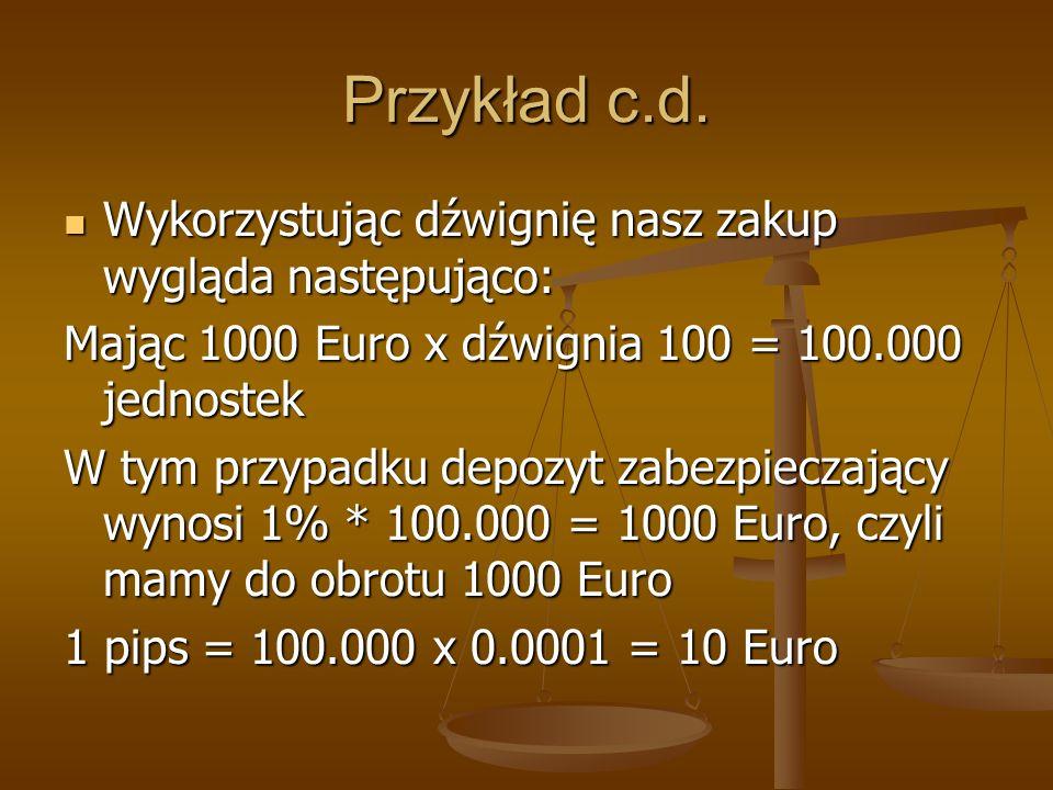 Przykład c.d. Wykorzystując dźwignię nasz zakup wygląda następująco: Wykorzystując dźwignię nasz zakup wygląda następująco: Mając 1000 Euro x dźwignia
