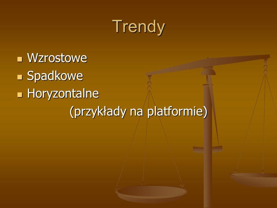 Trendy Wzrostowe Wzrostowe Spadkowe Spadkowe Horyzontalne Horyzontalne (przykłady na platformie)