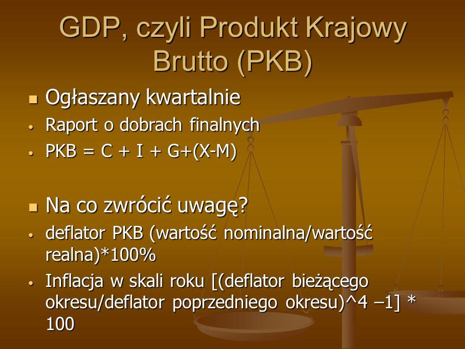 GDP, czyli Produkt Krajowy Brutto (PKB) Ogłaszany kwartalnie Ogłaszany kwartalnie Raport o dobrach finalnych Raport o dobrach finalnych PKB = C + I +