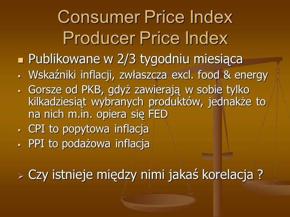 Consumer Price Index Producer Price Index Publikowane w 2/3 tygodniu miesiąca Publikowane w 2/3 tygodniu miesiąca Wskaźniki inflacji, zwłaszcza excl.
