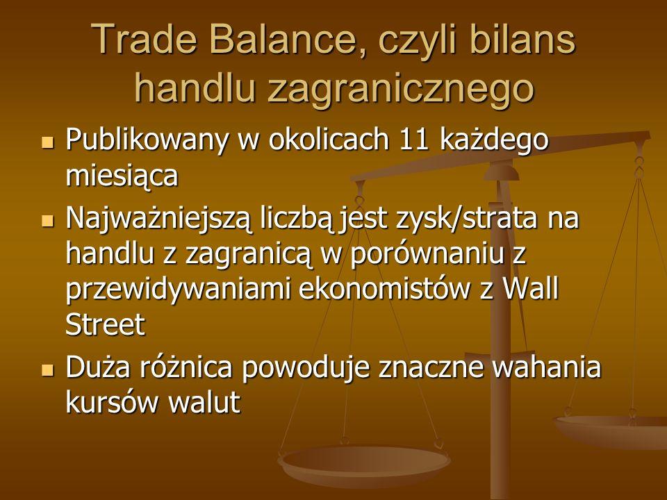Trade Balance, czyli bilans handlu zagranicznego Publikowany w okolicach 11 każdego miesiąca Publikowany w okolicach 11 każdego miesiąca Najważniejszą