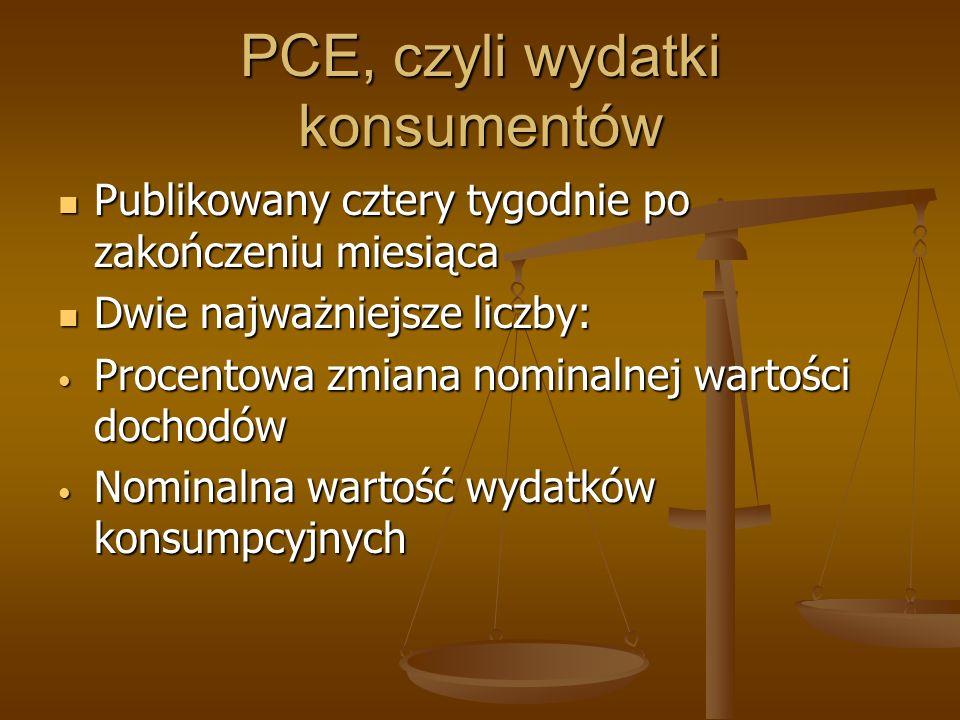 PCE, czyli wydatki konsumentów Publikowany cztery tygodnie po zakończeniu miesiąca Publikowany cztery tygodnie po zakończeniu miesiąca Dwie najważniej