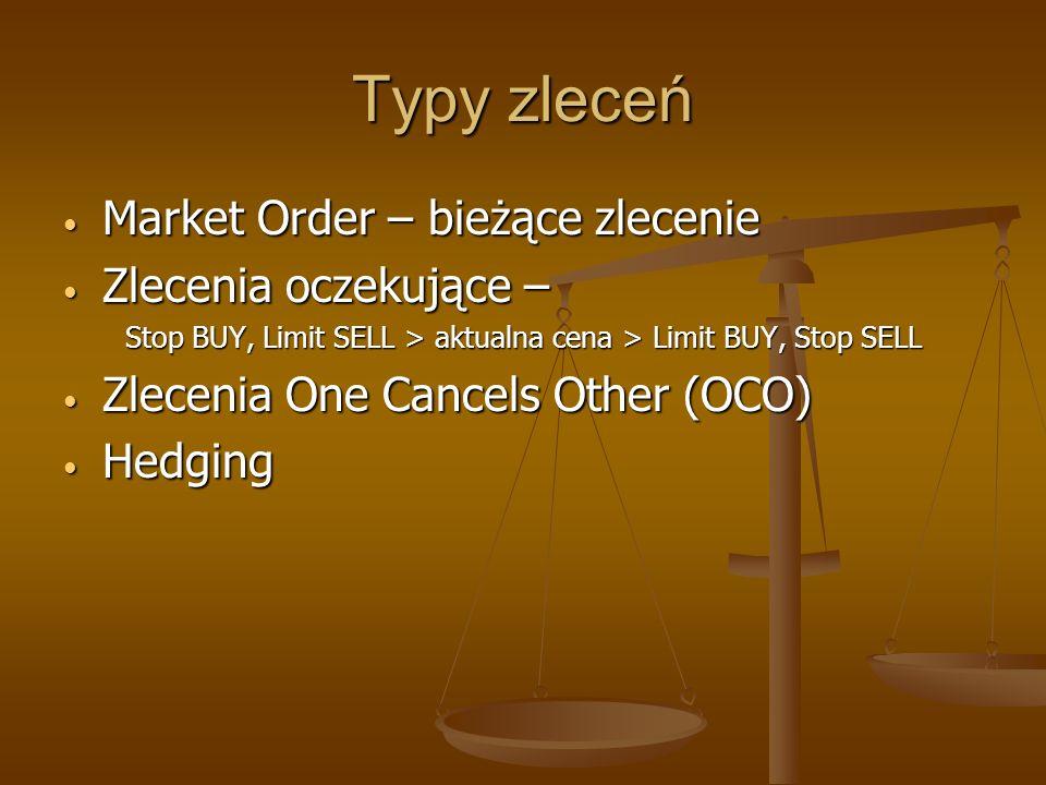 Typy zleceń Market Order – bieżące zlecenie Market Order – bieżące zlecenie Zlecenia oczekujące – Zlecenia oczekujące – Stop BUY, Limit SELL > aktualn