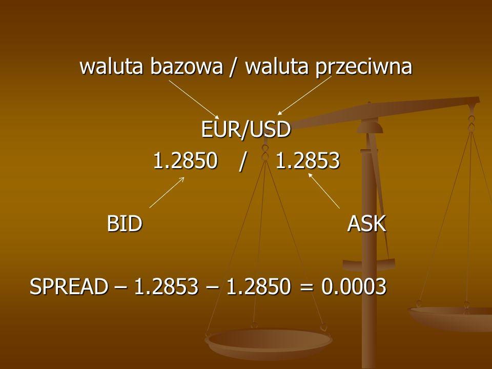 waluta bazowa / waluta przeciwna EUR/USD 1.2850 / 1.2853 BID ASK SPREAD – 1.2853 – 1.2850 = 0.0003