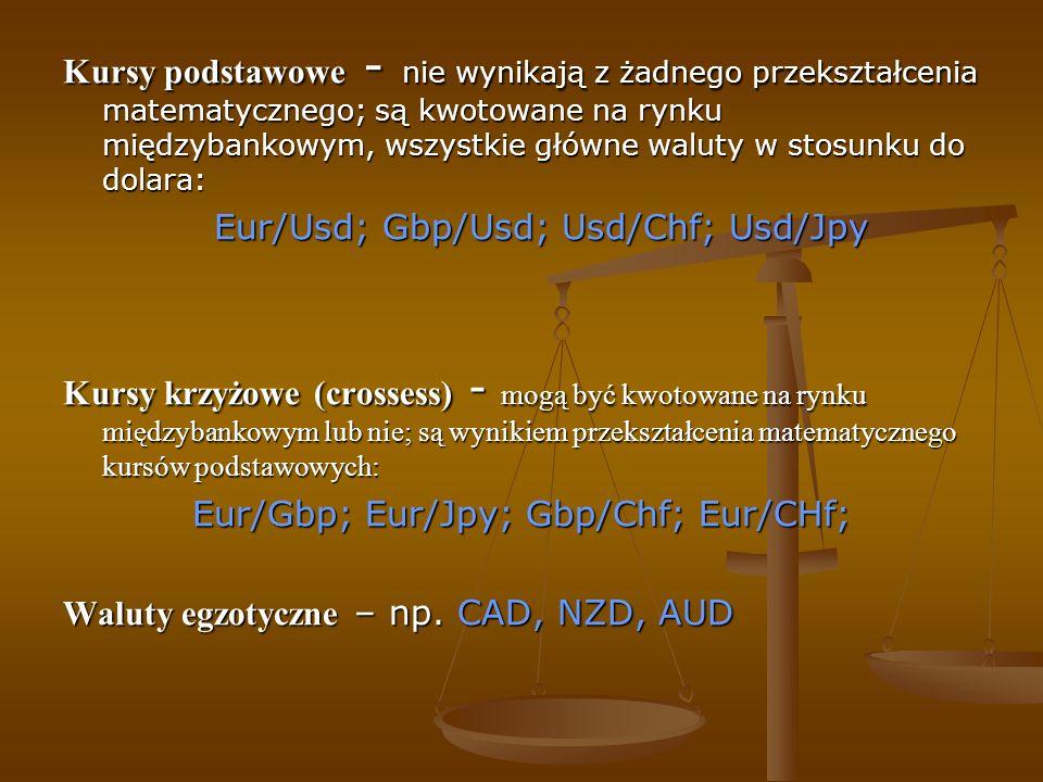 Kursy podstawowe - nie wynikają z żadnego przekształcenia matematycznego; są kwotowane na rynku międzybankowym, wszystkie główne waluty w stosunku do