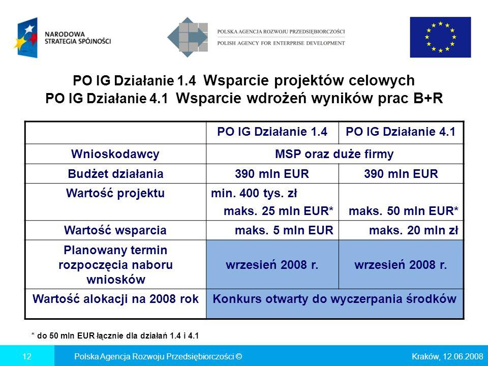 PO IG Działanie 1.4 Wsparcie projektów celowych PO IG Działanie 4.1 Wsparcie wdrożeń wyników prac B+R Kraków, 12.06.2008Polska Agencja Rozwoju Przedsiębiorczości ©12 PO IG Działanie 1.4PO IG Działanie 4.1 WnioskodawcyMSP oraz duże firmy Budżet działania390 mln EUR Wartość projektumin.