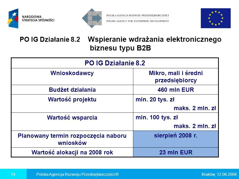 PO IG Działanie 8.2 Wspieranie wdrażania elektronicznego biznesu typu B2B Kraków, 12.06.2008Polska Agencja Rozwoju Przedsiębiorczości ©14 PO IG Działanie 8.2 WnioskodawcyMikro, mali i średni przedsiębiorcy Budżet działania460 mln EUR Wartość projektumin.