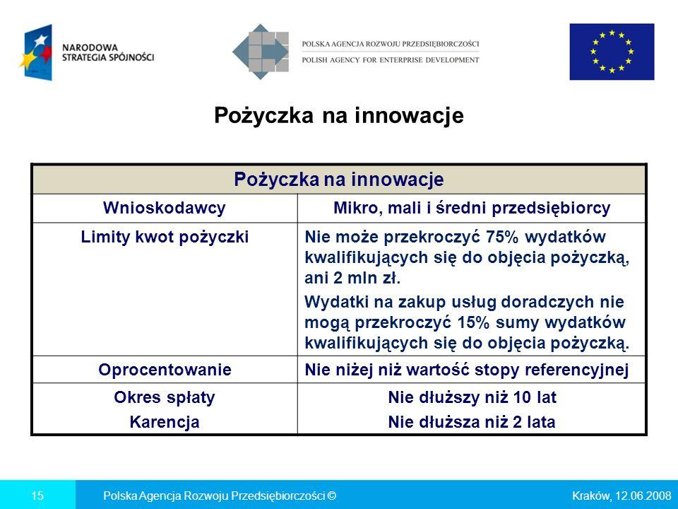 Pożyczka na innowacje Kraków, 12.06.2008Polska Agencja Rozwoju Przedsiębiorczości ©15 Pożyczka na innowacje WnioskodawcyMikro, mali i średni przedsiębiorcy Limity kwot pożyczkiNie może przekroczyć 75% wydatków kwalifikujących się do objęcia pożyczką, ani 2 mln zł.
