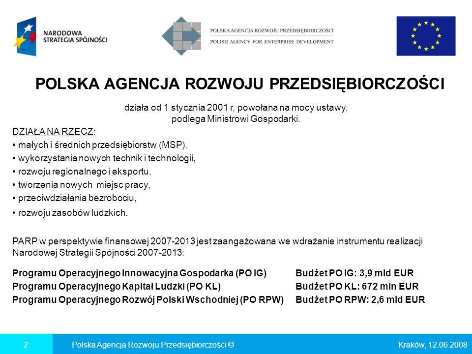 POLSKA AGENCJA ROZWOJU PRZEDSIĘBIORCZOŚCI Kraków, 12.06.2008Polska Agencja Rozwoju Przedsiębiorczości ©2 działa od 1 stycznia 2001 r, powołana na mocy ustawy, podlega Ministrowi Gospodarki.