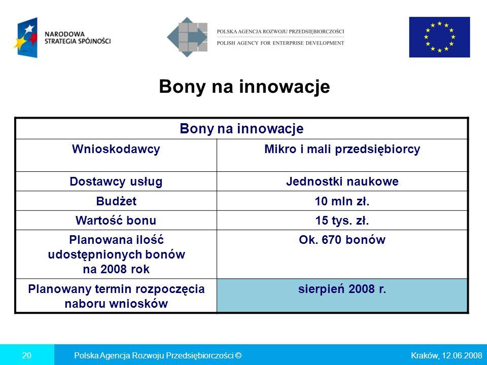 Bony na innowacje Kraków, 12.06.2008Polska Agencja Rozwoju Przedsiębiorczości ©20 Bony na innowacje WnioskodawcyMikro i mali przedsiębiorcy Dostawcy usługJednostki naukowe Budżet10 mln zł.