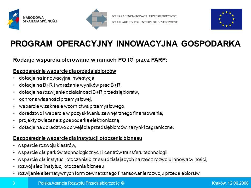 PROGRAM OPERACYJNY INNOWACYJNA GOSPODARKA Rodzaje wsparcia oferowane w ramach PO IG przez PARP: Bezpośrednie wsparcie dla przedsiębiorców dotacje na innowacyjne inwestycje, dotacje na B+R i wdrażanie wyników prac B+R, dotacje na rozwijanie działalności B+R przedsiębiorstw, ochrona własności przemysłowej, wsparcie w zakresie wzornictwa przemysłowego, doradztwo i wsparcie w pozyskiwaniu zewnętrznego finansowania, projekty związane z gospodarką elektroniczną, dotacje na doradztwo do wejścia przedsiębiorców na rynki zagraniczne.