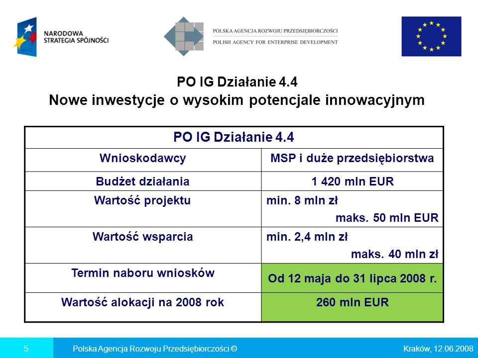 PO IG Działanie 4.4 Nowe inwestycje o wysokim potencjale innowacyjnym Kraków, 12.06.2008Polska Agencja Rozwoju Przedsiębiorczości ©5 PO IG Działanie 4.4 WnioskodawcyMSP i duże przedsiębiorstwa Budżet działania1 420 mln EUR Wartość projektumin.