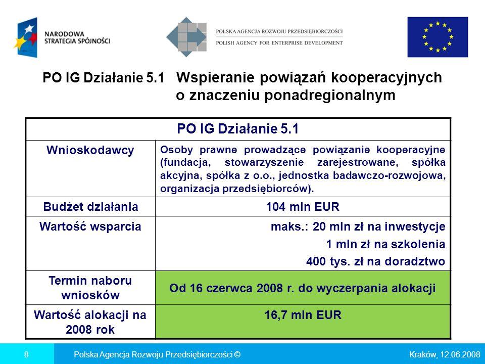 PO IG Działanie 5.1 Wspieranie powiązań kooperacyjnych o znaczeniu ponadregionalnym Kraków, 12.06.2008Polska Agencja Rozwoju Przedsiębiorczości ©8 PO IG Działanie 5.1 Wnioskodawcy Osoby prawne prowadzące powiązanie kooperacyjne (fundacja, stowarzyszenie zarejestrowane, spółka akcyjna, spółka z o.o., jednostka badawczo-rozwojowa, organizacja przedsiębiorców).