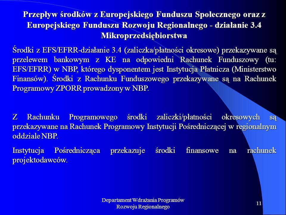 Departament Wdrażania Programów Rozwoju Regionalnego 11 Przepływ środków z Europejskiego Funduszu Społecznego oraz z Europejskiego Funduszu Rozwoju Regionalnego - działanie 3.4 Mikroprzedsiębiorstwa Środki z EFS/EFRR-działanie 3.4 (zaliczka/płatności okresowe) przekazywane są przelewem bankowym z KE na odpowiedni Rachunek Funduszowy (tu: EFS/EFRR) w NBP, którego dysponentem jest Instytucja Płatnicza (Ministerstwo Finansów).