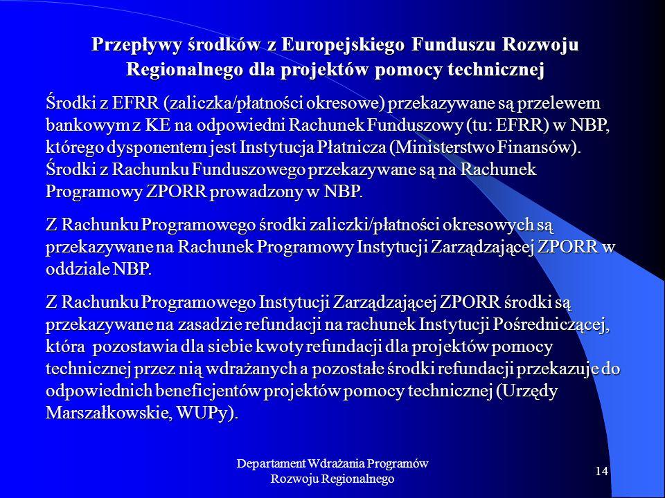 Departament Wdrażania Programów Rozwoju Regionalnego 14 Przepływy środków z Europejskiego Funduszu Rozwoju Regionalnego dla projektów pomocy technicznej Środki z EFRR (zaliczka/płatności okresowe) przekazywane są przelewem bankowym z KE na odpowiedni Rachunek Funduszowy (tu: EFRR) w NBP, którego dysponentem jest Instytucja Płatnicza (Ministerstwo Finansów).