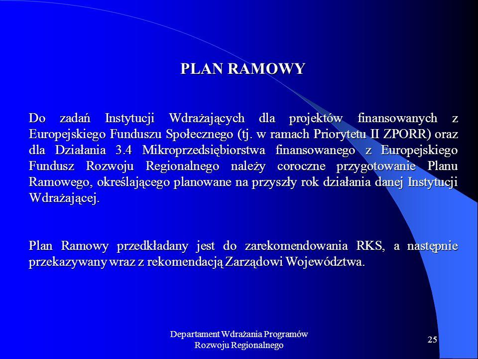 Departament Wdrażania Programów Rozwoju Regionalnego 25 PLAN RAMOWY Do zadań Instytucji Wdrażających dla projektów finansowanych z Europejskiego Funduszu Społecznego (tj.