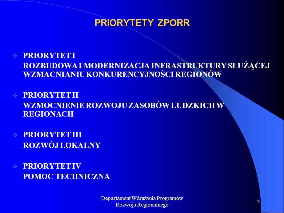 Departament Wdrażania Programów Rozwoju Regionalnego 3 PRIORYTETY ZPORR PRIORYTET I ROZBUDOWA I MODERNIZACJA INFRASTRUKTURY SŁUŻĄCEJ WZMACNIANIU KONKU