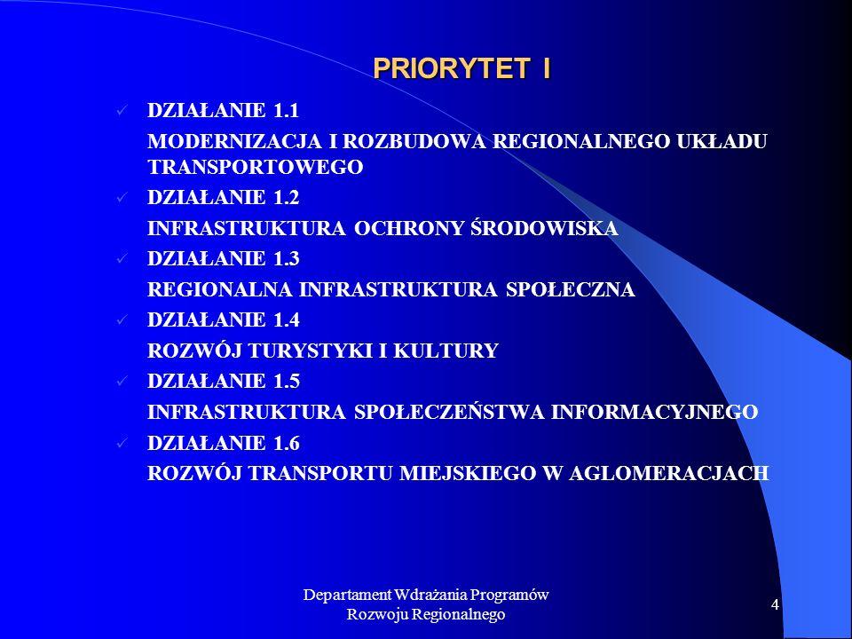 Departament Wdrażania Programów Rozwoju Regionalnego 4 PRIORYTET I DZIAŁANIE 1.1 MODERNIZACJA I ROZBUDOWA REGIONALNEGO UKŁADU TRANSPORTOWEGO DZIAŁANIE 1.2 INFRASTRUKTURA OCHRONY ŚRODOWISKA DZIAŁANIE 1.3 REGIONALNA INFRASTRUKTURA SPOŁECZNA DZIAŁANIE 1.4 ROZWÓJ TURYSTYKI I KULTURY DZIAŁANIE 1.5 INFRASTRUKTURA SPOŁECZEŃSTWA INFORMACYJNEGO DZIAŁANIE 1.6 ROZWÓJ TRANSPORTU MIEJSKIEGO W AGLOMERACJACH