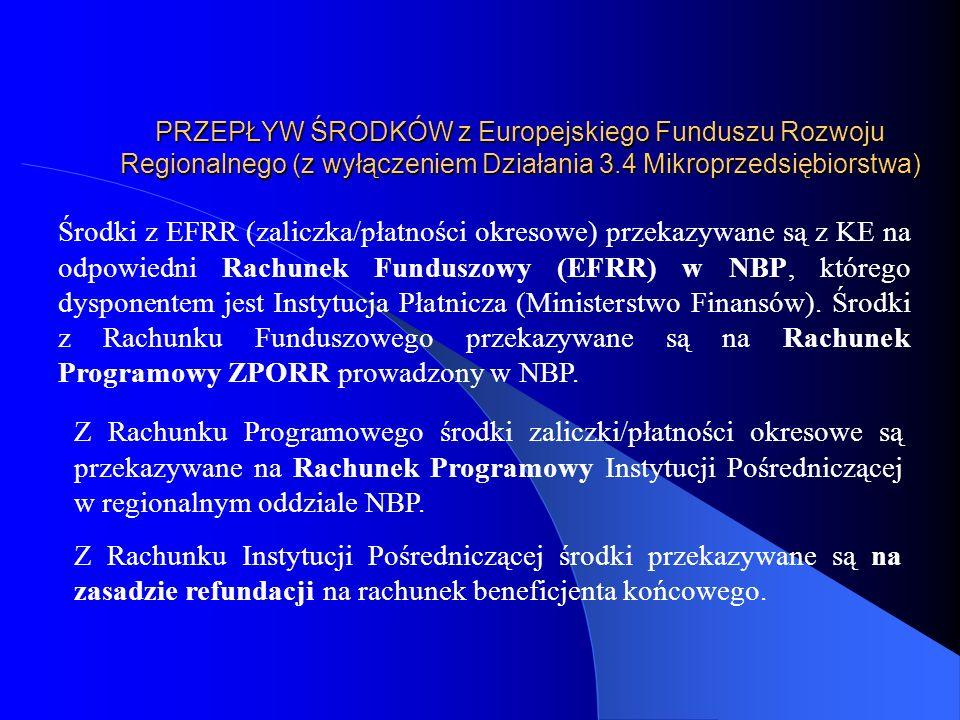 PRZEPŁYW ŚRODKÓW z Europejskiego Funduszu Rozwoju Regionalnego (z wyłączeniem Działania 3.4 Mikroprzedsiębiorstwa) Środki z EFRR (zaliczka/płatności okresowe) przekazywane są z KE na odpowiedni Rachunek Funduszowy (EFRR) w NBP, którego dysponentem jest Instytucja Płatnicza (Ministerstwo Finansów).