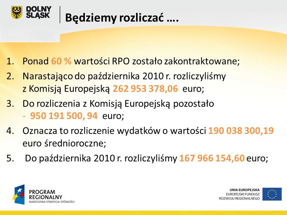 1.Ponad 60 % wartości RPO zostało zakontraktowane; 2.Narastająco do października 2010 r.