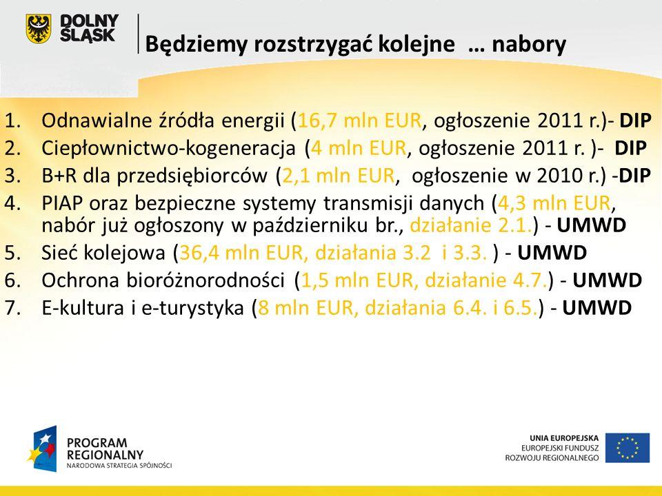 1.Odnawialne źródła energii (16,7 mln EUR, ogłoszenie 2011 r.)- DIP 2.Ciepłownictwo-kogeneracja (4 mln EUR, ogłoszenie 2011 r.